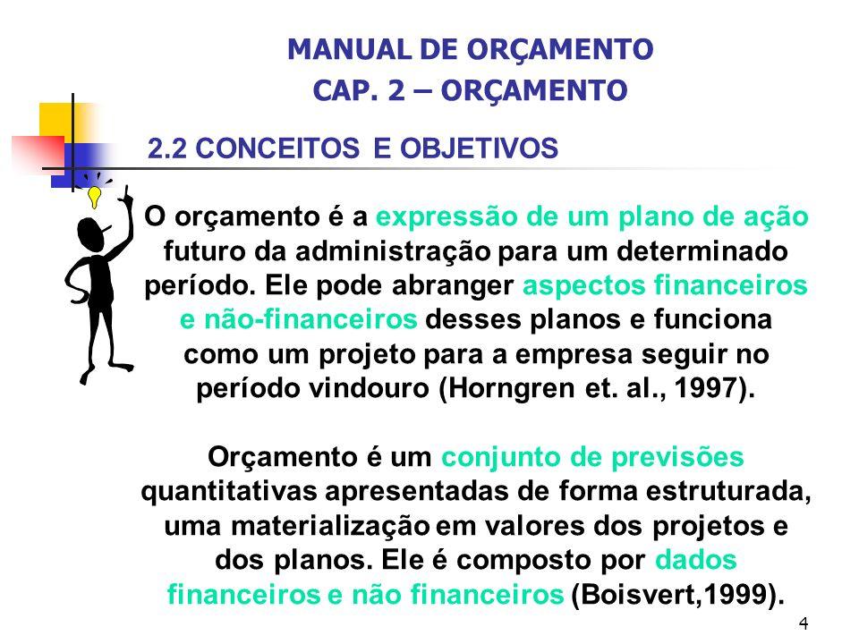 5 PLANEJAR CONTROLAREXECUTAR O orçamento materializa os planos (planejar) sob a forma de valores.