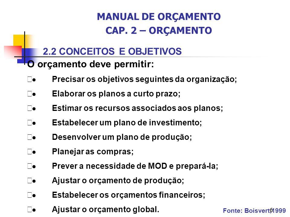 6 O orçamento deve permitir: Precisar os objetivos seguintes da organização; Elaborar os planos a curto prazo; Estimar os recursos associados aos plan
