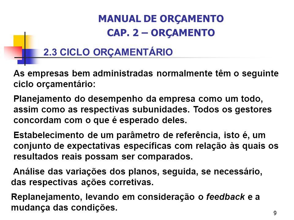 20 2.7 VANTAGENS DO ORÇAMENTO MANUAL DE ORÇAMENTO CAP.