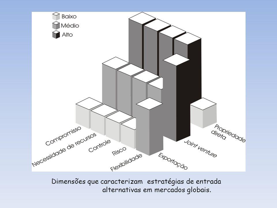 O NÚMERO DE RISCO é o número que aparece na parte superior do painel de segurança e indica a natureza e a intensidade dos riscos do produto.