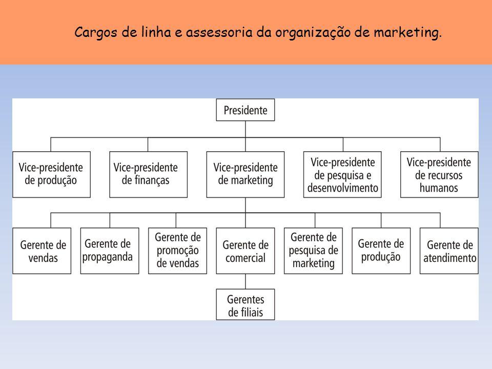 Média O quadro do planejamento estratégico.