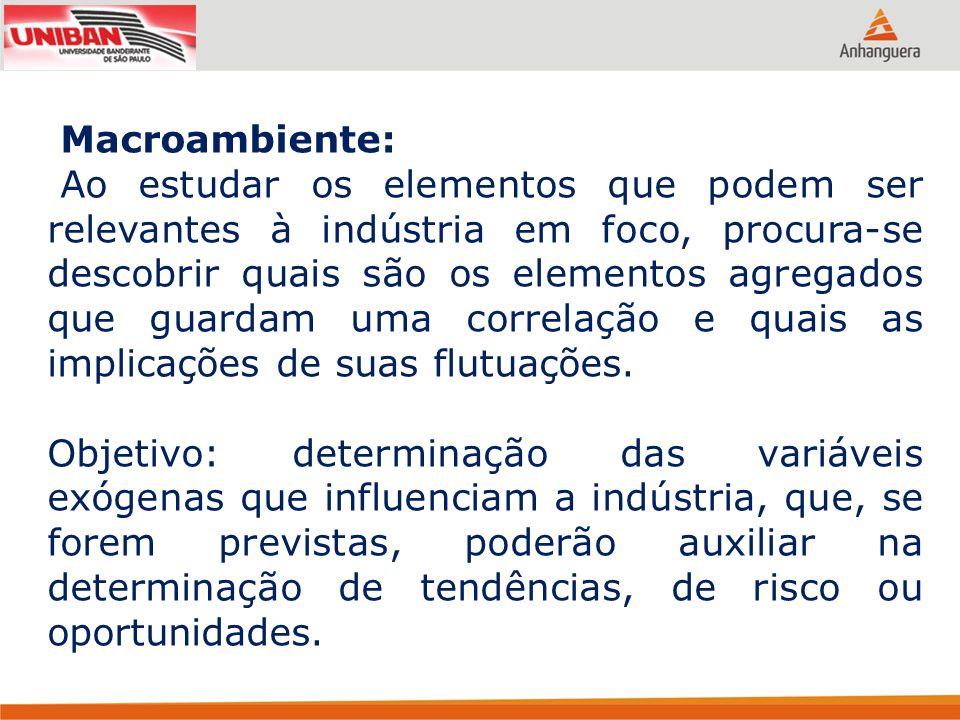 Macroambiente: Ao estudar os elementos que podem ser relevantes à indústria em foco, procura-se descobrir quais são os elementos agregados que guardam