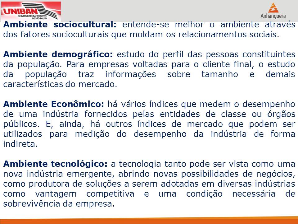 Ambiente sociocultural: entende-se melhor o ambiente através dos fatores socioculturais que moldam os relacionamentos sociais. Ambiente demográfico: e