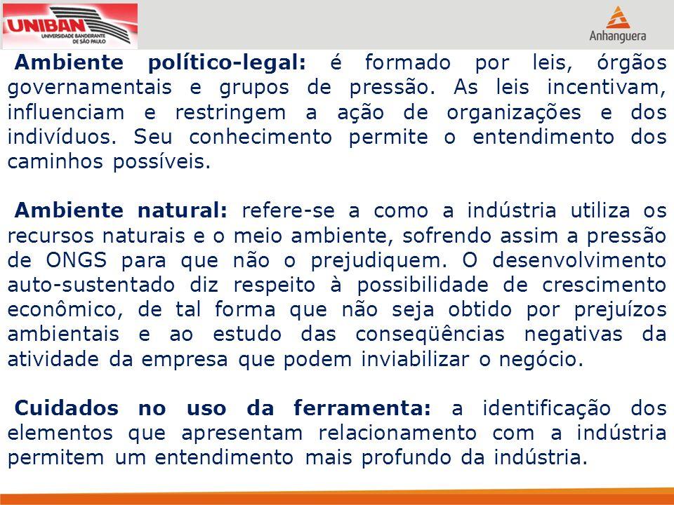 Ambiente político-legal: é formado por leis, órgãos governamentais e grupos de pressão. As leis incentivam, influenciam e restringem a ação de organiz