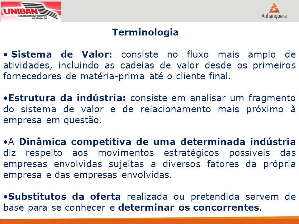 Terminologia Sistema de Valor: consiste no fluxo mais amplo de atividades, incluindo as cadeias de valor desde os primeiros fornecedores de matéria-pr