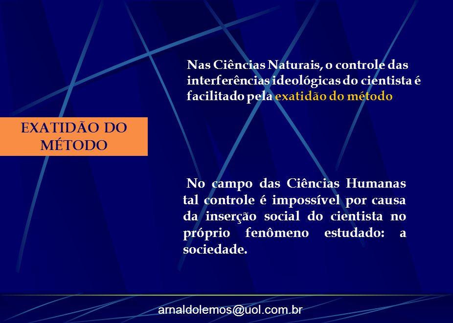 arnaldolemos@uol.com.br EXATIDÃO DO MÉTODO Nas Ciências Naturais, o controle das interferências ideológicas do cientista é facilitado pela exatidão do
