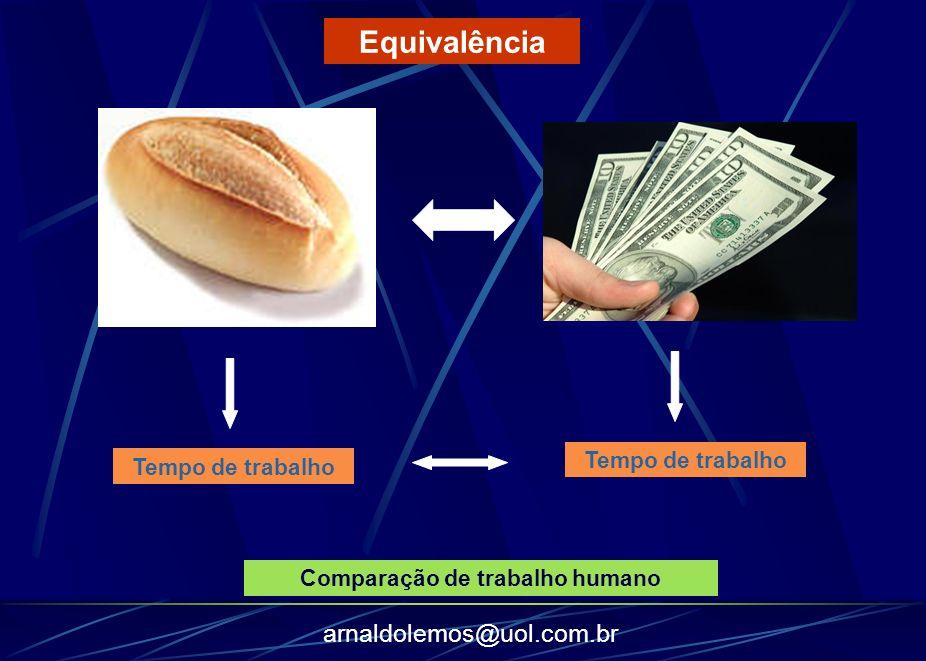 arnaldolemos@uol.com.br Tempo de trabalho Comparação de trabalho humano Equivalência