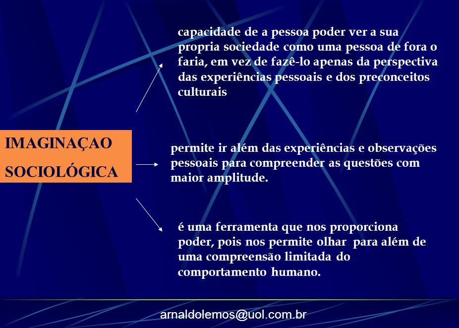 arnaldolemos@uol.com.br IMAGINAÇAO SOCIOLÓGICA capacidade de a pessoa poder ver a sua propria sociedade como uma pessoa de fora o faria, em vez de faz