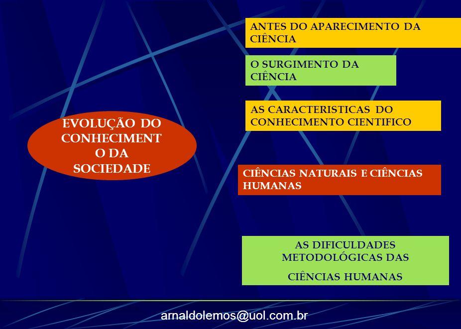 arnaldolemos@uol.com.br ANTES DO APARECIMENTO DA CIÊNCIA O SURGIMENTO DA CIÊNCIA AS CARACTERISTICAS DO CONHECIMENTO CIENTIFICO CIÊNCIAS NATURAIS E CIÊ
