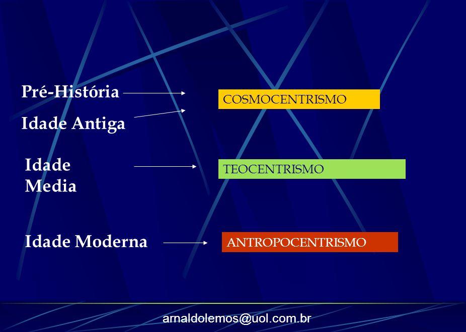 arnaldolemos@uol.com.br Pré-História Idade Antiga Idade Media Idade Moderna TEOCENTRISMO COSMOCENTRISMO ANTROPOCENTRISMO