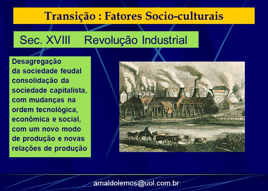 Transição : Fatores Socio-culturais Desagregação da sociedade feudal consolidação da sociedade capitalista, com mudanças na ordem tecnológica, econômi