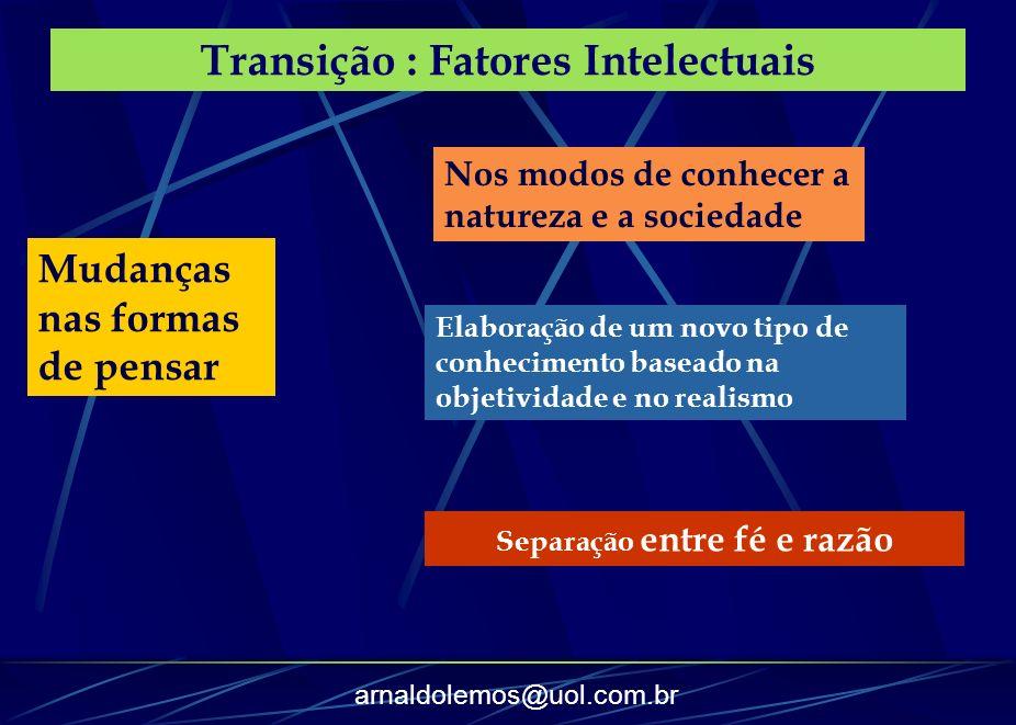 arnaldolemos@uol.com.br Transição : Fatores Intelectuais Mudanças nas formas de pensar Nos modos de conhecer a natureza e a sociedade Elaboração de um