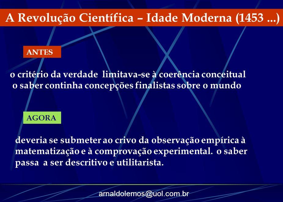 arnaldolemos@uol.com.br A Revolução Científica – Idade Moderna (1453...) o critério da verdade limitava-se à coerência conceitual o saber continha con