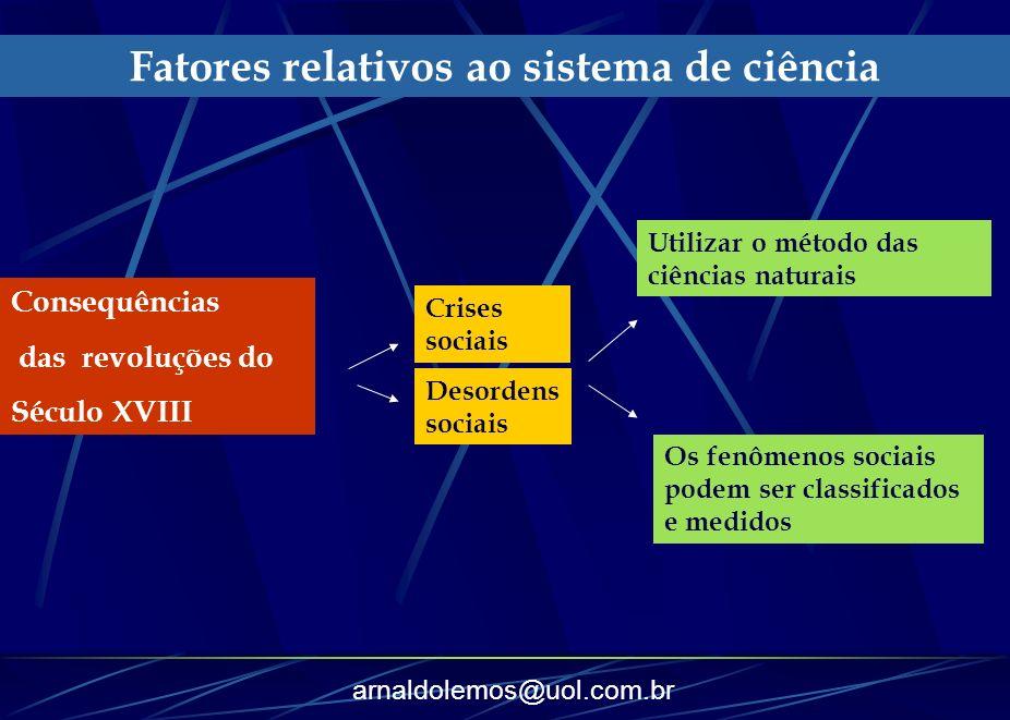 arnaldolemos@uol.com.br Consequências das revoluções do Século XVIII Fatores relativos ao sistema de ciência Crises sociais Desordens sociais Utilizar