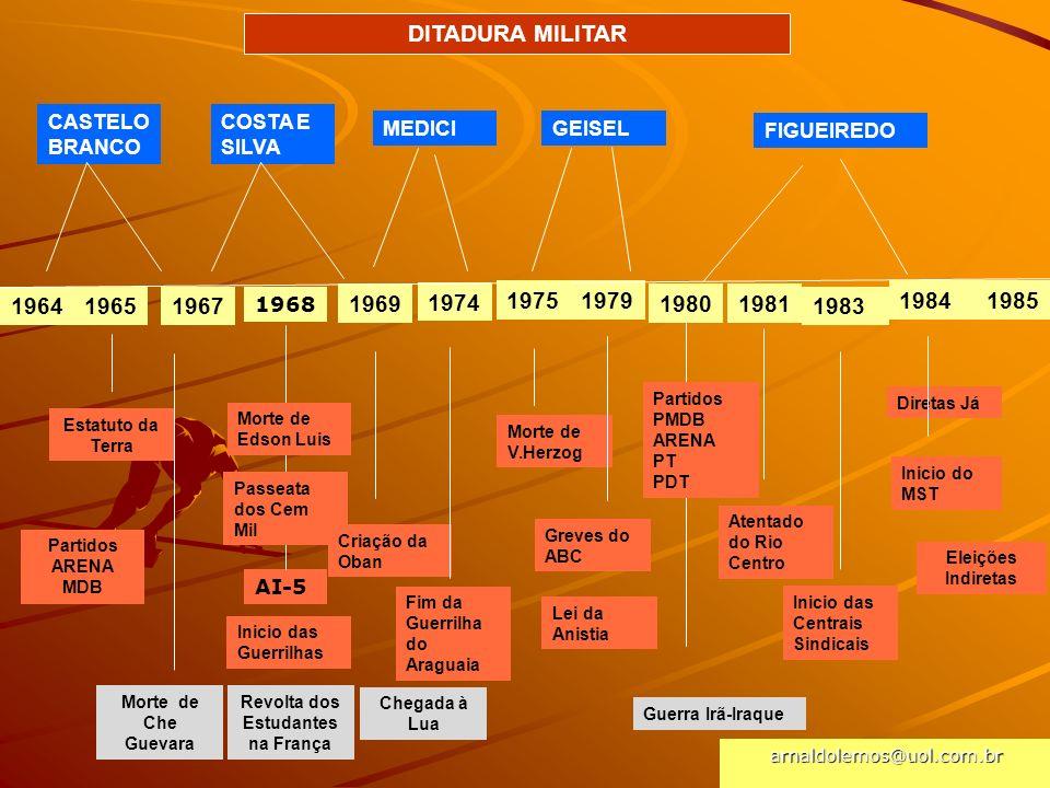 arnaldolemos@uol.com.br CASTELO BRANCO 19641967 1969 1974 19791985 COSTA E SILVA MEDICIGEISEL FIGUEIREDO DITADURA MILITAR 1968 AI-5 1980 Morte de Che
