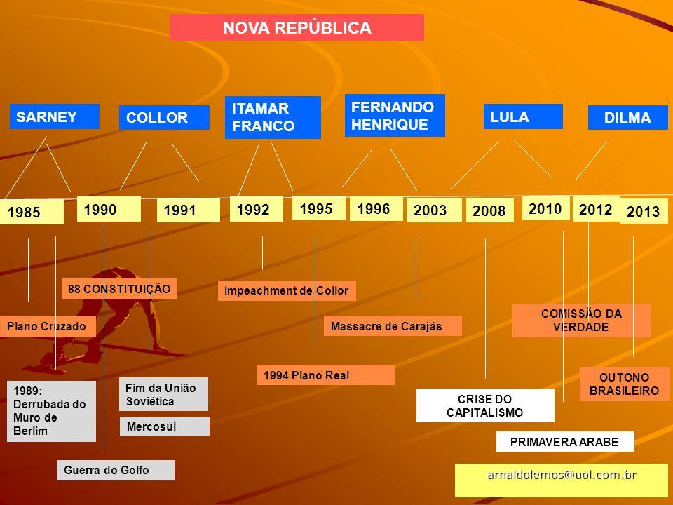 arnaldolemos@uol.com.br SARNEY COLLOR ITAMAR FRANCO FERNANDO HENRIQUE LULA 1985 1991 1992 19952010 2003 NOVA REPÚBLICA DILMA 88 CONSTITUIÇÃO 1989: Der