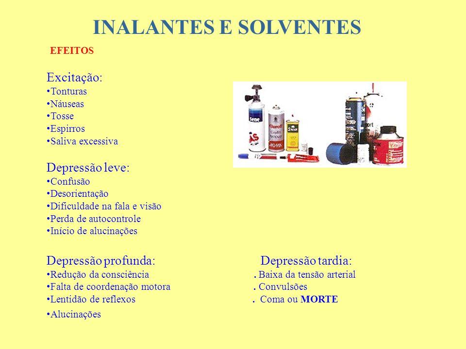 INALANTES E SOLVENTES Estão presentes em muitos produtos comerciais: - Eter Voláteis - clorofórmio - benzina - colas - tintas - vernizes Solventes - r