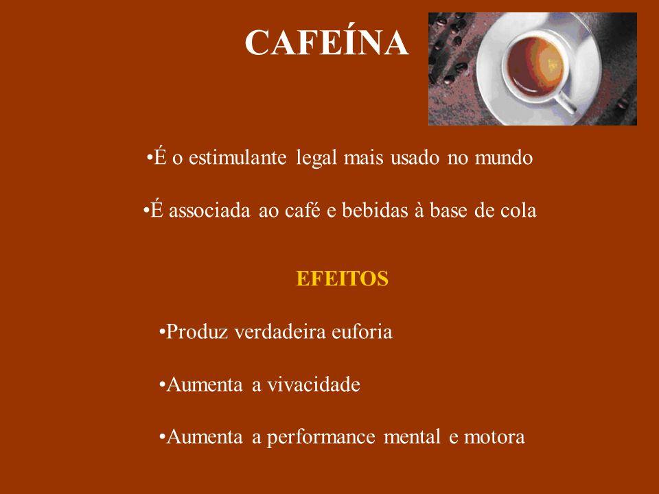 CAFEÍNA É o estimulante legal mais usado no mundo É associada ao café e bebidas à base de cola EFEITOS Produz verdadeira euforia Aumenta a vivacidade Aumenta a performance mental e motora