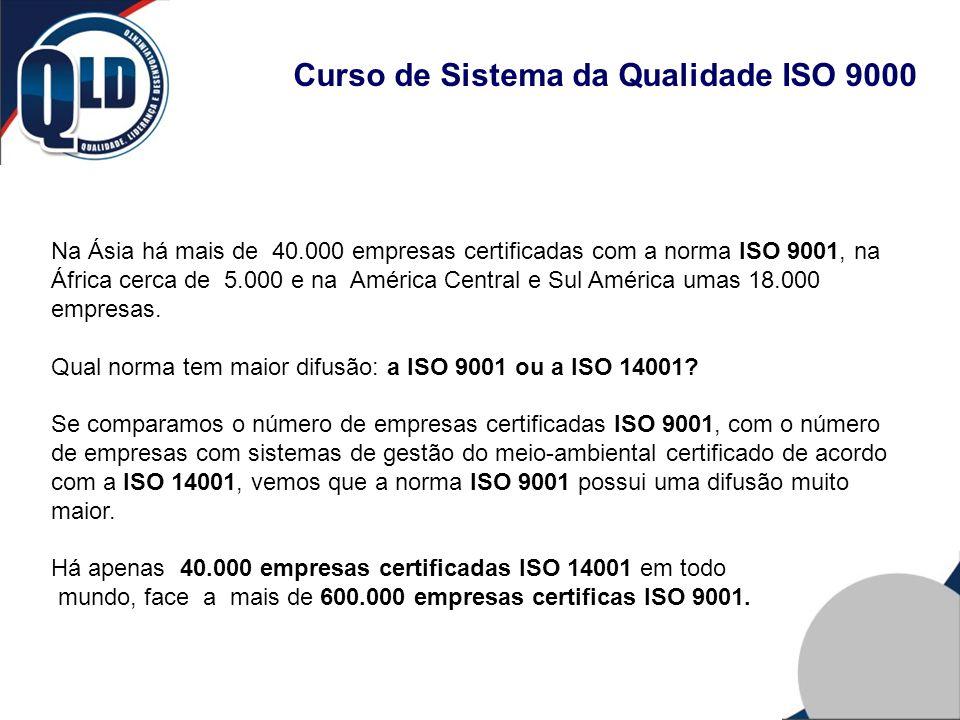 Curso de Sistema da Qualidade ISO 9000 Na Ásia há mais de 40.000 empresas certificadas com a norma ISO 9001, na África cerca de 5.000 e na América Cen