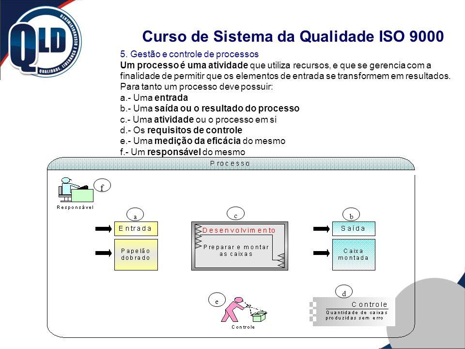 Curso de Sistema da Qualidade ISO 9000 5. Gestão e controle de processos Um processo é uma atividade que utiliza recursos, e que se gerencia com a fin