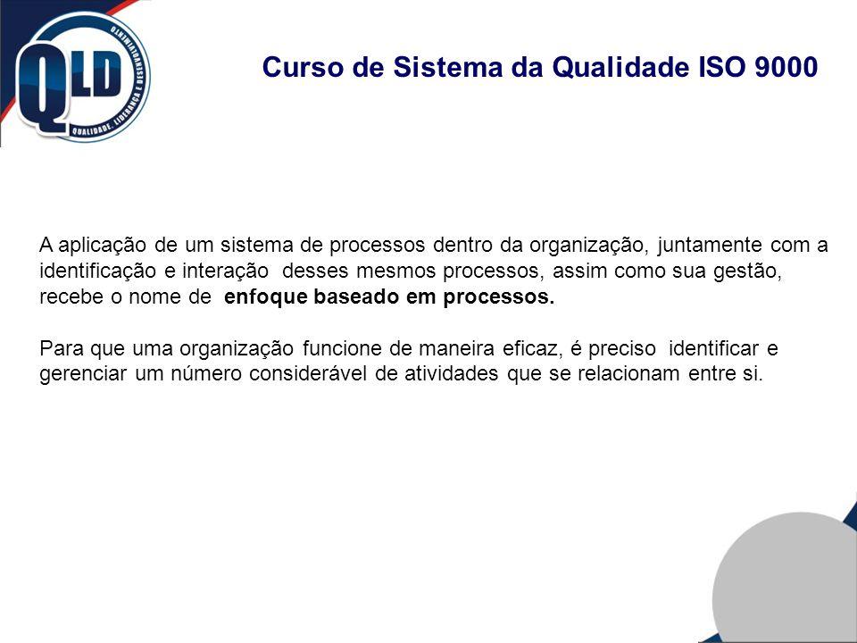 Curso de Sistema da Qualidade ISO 9000 A aplicação de um sistema de processos dentro da organização, juntamente com a identificação e interação desses
