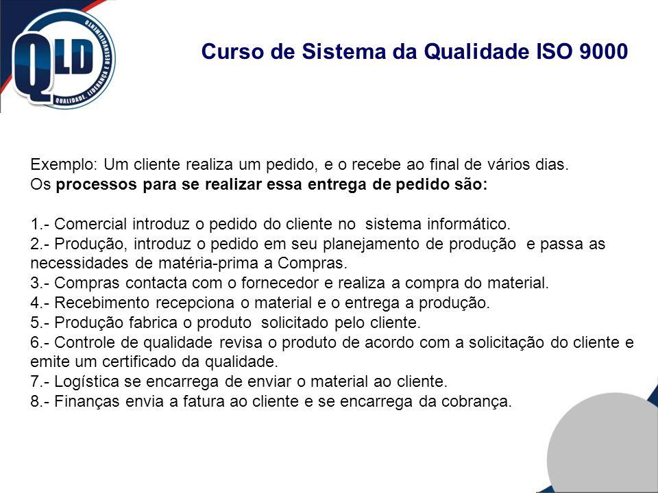 Curso de Sistema da Qualidade ISO 9000 Exemplo: Um cliente realiza um pedido, e o recebe ao final de vários dias. Os processos para se realizar essa e