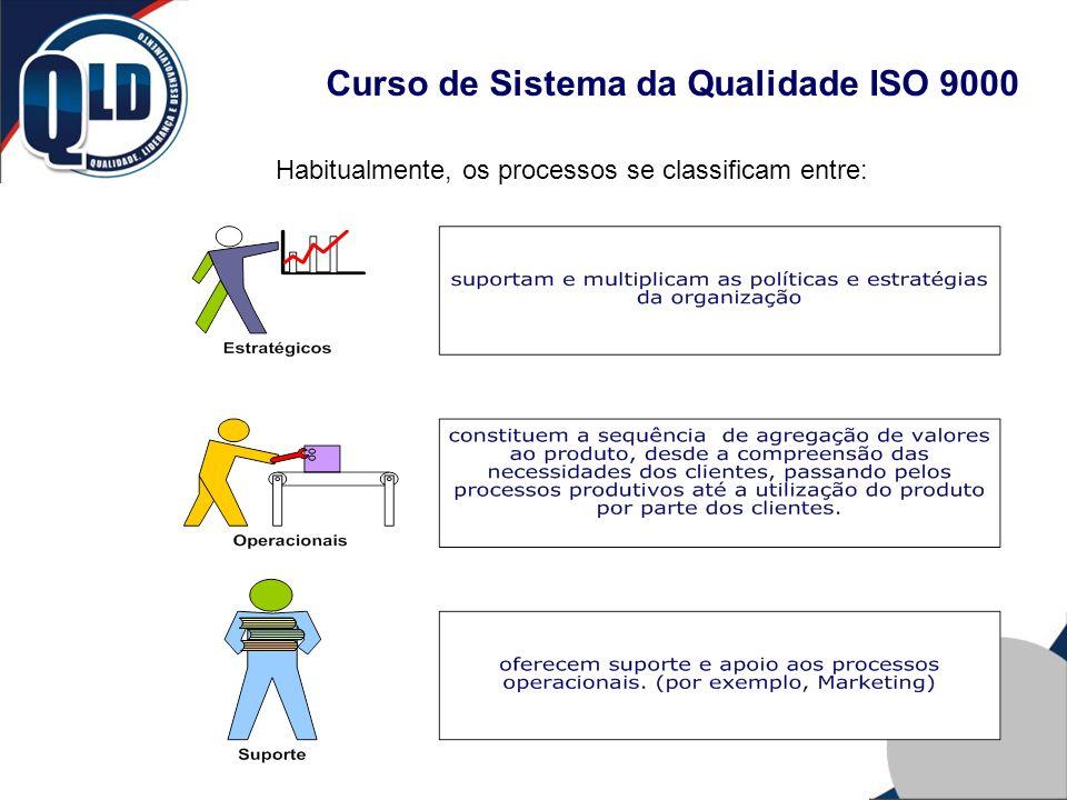 Curso de Sistema da Qualidade ISO 9000 Habitualmente, os processos se classificam entre: