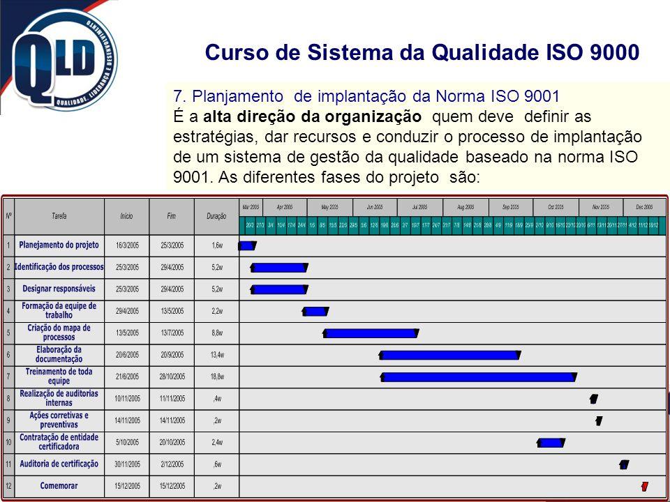 Curso de Sistema da Qualidade ISO 9000 7. Planjamento de implantação da Norma ISO 9001 É a alta direção da organização quem deve definir as estratégia