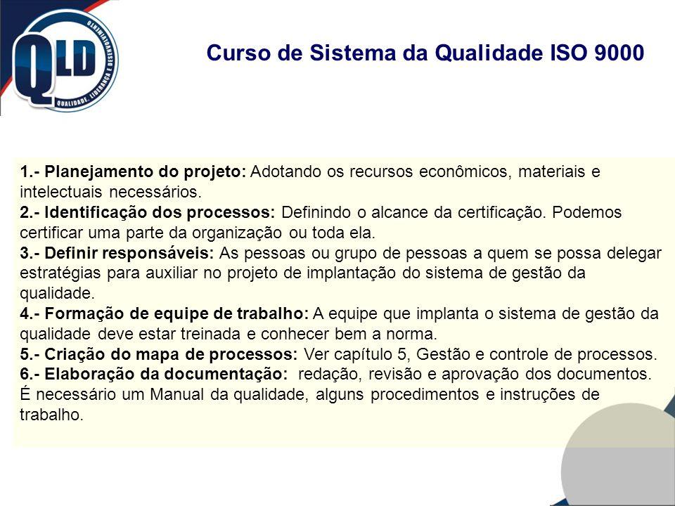 Curso de Sistema da Qualidade ISO 9000 1.- Planejamento do projeto: Adotando os recursos econômicos, materiais e intelectuais necessários. 2.- Identif