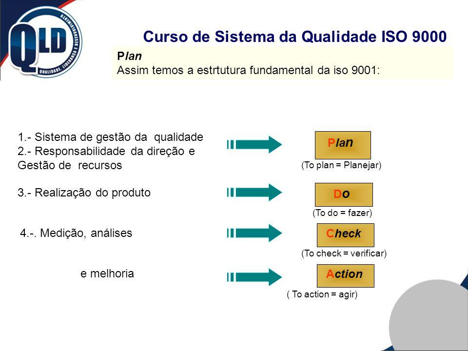 Curso de Sistema da Qualidade ISO 9000 Plan Assim temos a estrtutura fundamental da iso 9001: 1.- Sistema de gestão da qualidade 2.- Responsabilidade