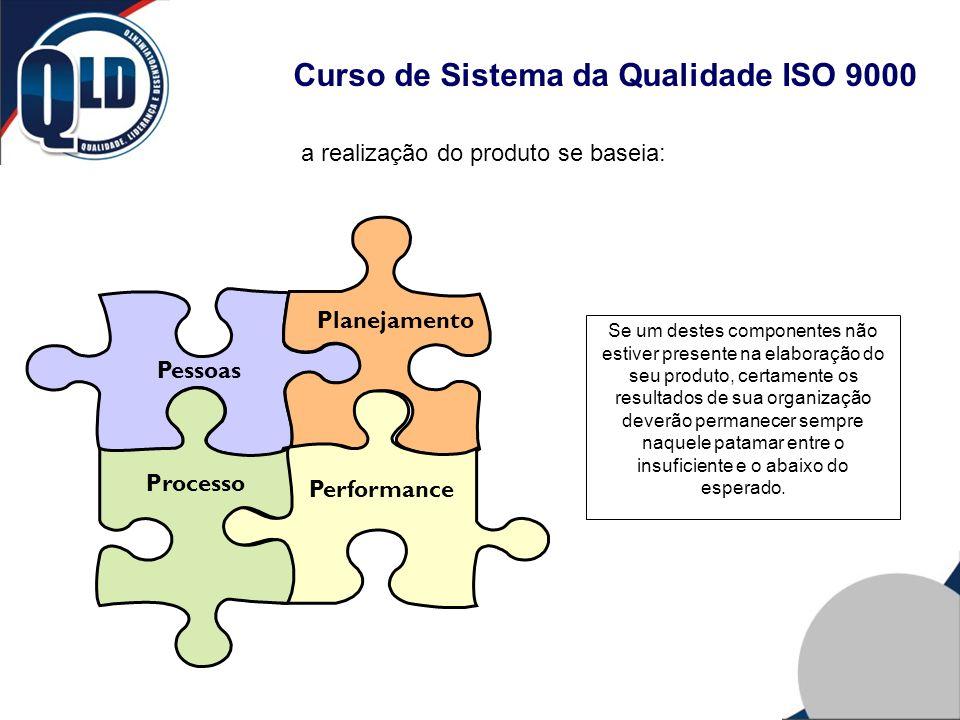 Curso de Sistema da Qualidade ISO 9000 a realização do produto se baseia: Pessoas Planejamento Processo Performance Se um destes componentes não estiv