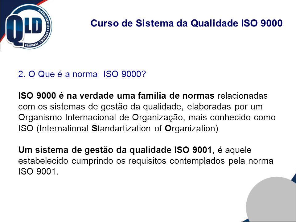 Curso de Sistema da Qualidade ISO 9000 2. O Que é a norma ISO 9000? ISO 9000 é na verdade uma família de normas relacionadas com os sistemas de gestão