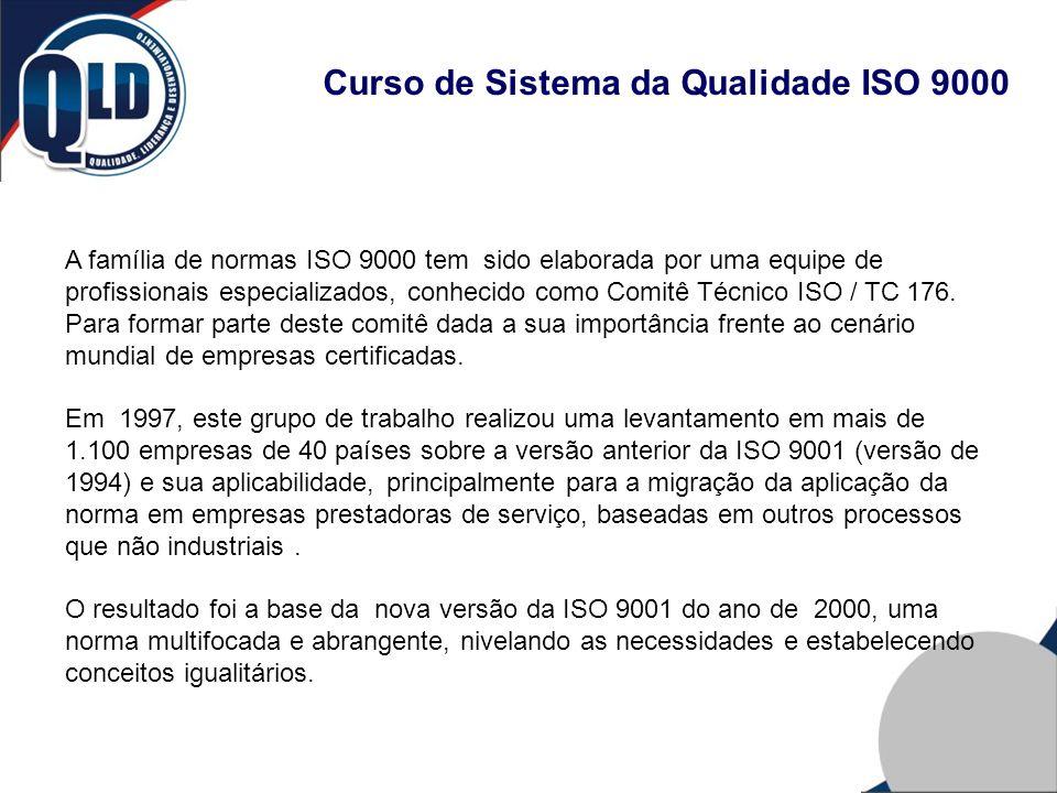 Curso de Sistema da Qualidade ISO 9000 Plan Assim temos a estrtutura fundamental da iso 9001: 1.- Sistema de gestão da qualidade 2.- Responsabilidade da direção e Gestão de recursos Pla n (To plan = Planejar) 3.- Realização do produto DoDo Action Check (To do = fazer) (To check = verificar) ( To action = agir) 4.-.