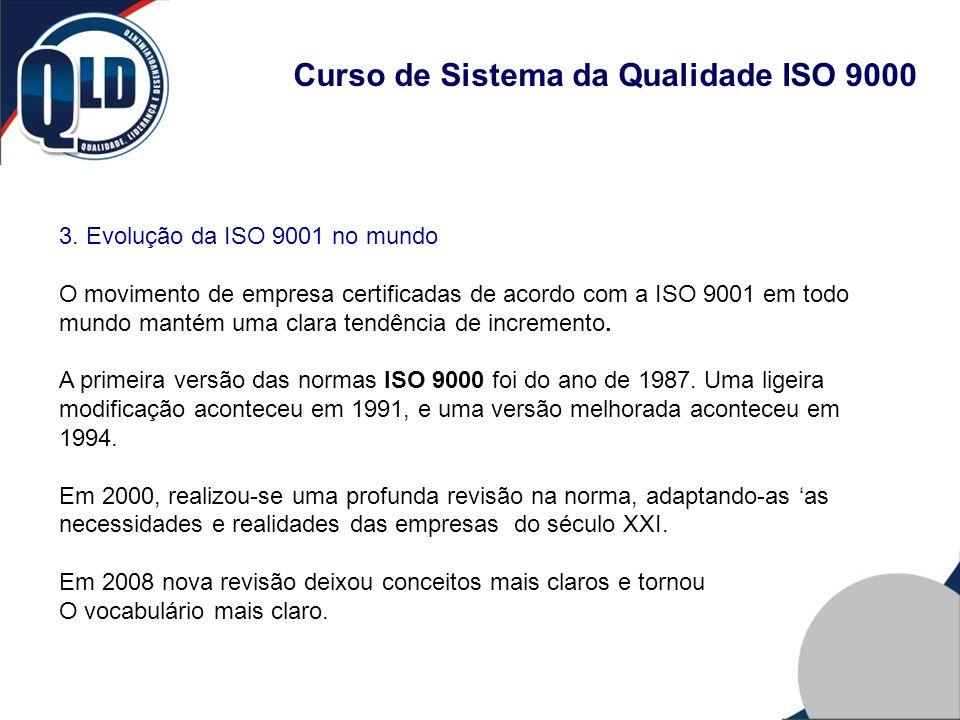 Curso de Sistema da Qualidade ISO 9000 3. Evolução da ISO 9001 no mundo O movimento de empresa certificadas de acordo com a ISO 9001 em todo mundo man