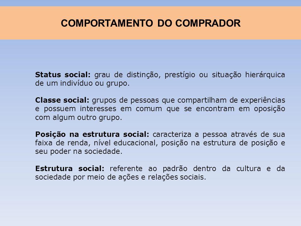 Status social: grau de distinção, prestígio ou situação hierárquica de um indivíduo ou grupo. Classe social: grupos de pessoas que compartilham de exp