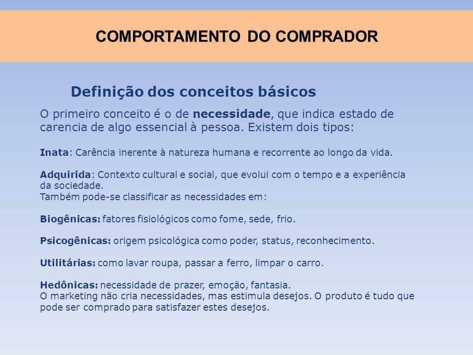 O primeiro conceito é o de necessidade, que indica estado de carencia de algo essencial à pessoa.