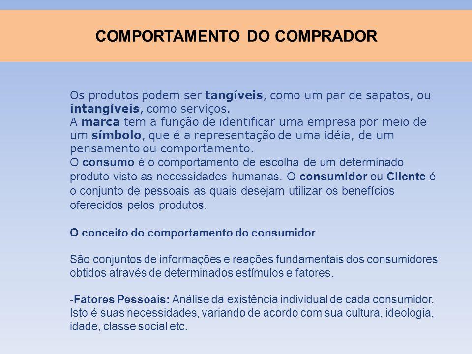 Os produtos podem ser tangíveis, como um par de sapatos, ou intangíveis, como serviços.