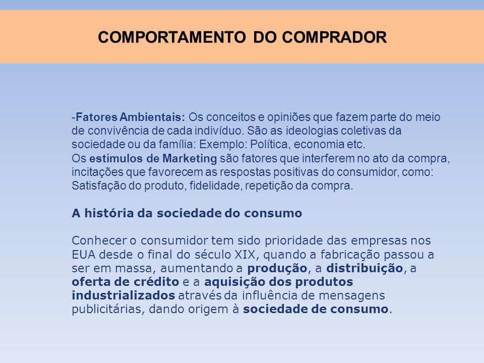 -Fatores Ambientais: Os conceitos e opiniões que fazem parte do meio de convivência de cada indivíduo.
