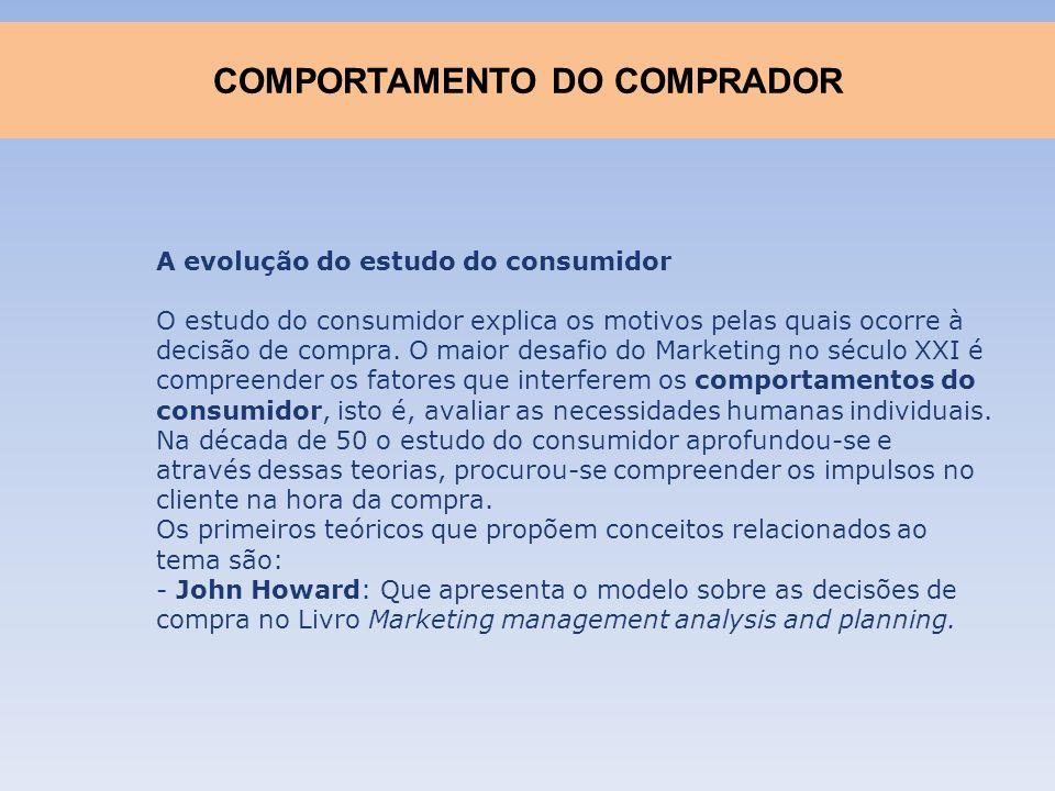 A evolução do estudo do consumidor O estudo do consumidor explica os motivos pelas quais ocorre à decisão de compra. O maior desafio do Marketing no s