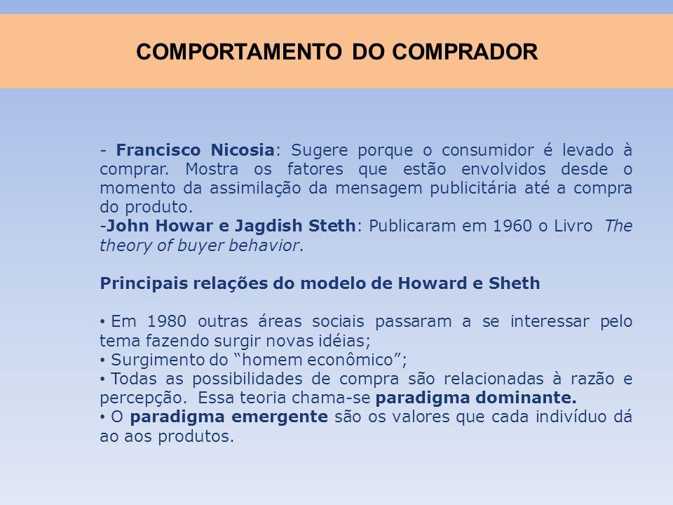 - Francisco Nicosia: Sugere porque o consumidor é levado à comprar. Mostra os fatores que estão envolvidos desde o momento da assimilação da mensagem