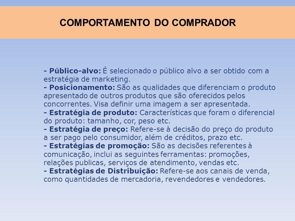 - Público-alvo: É selecionado o público alvo a ser obtido com a estratégia de marketing.