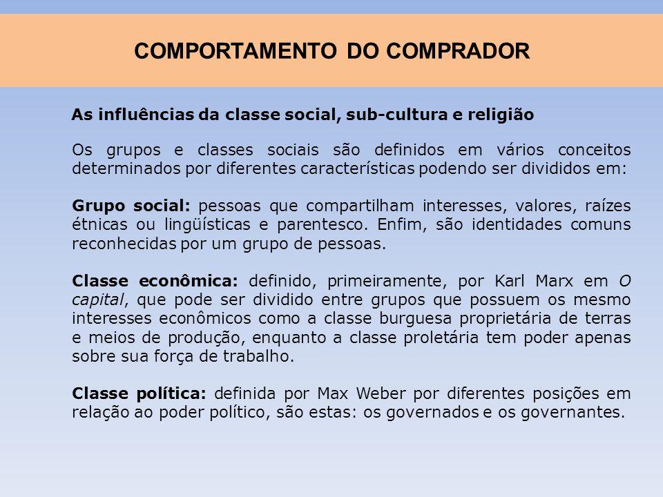 As influências da classe social, sub-cultura e religião Os grupos e classes sociais são definidos em vários conceitos determinados por diferentes características podendo ser divididos em: Grupo social: pessoas que compartilham interesses, valores, raízes étnicas ou lingüísticas e parentesco.