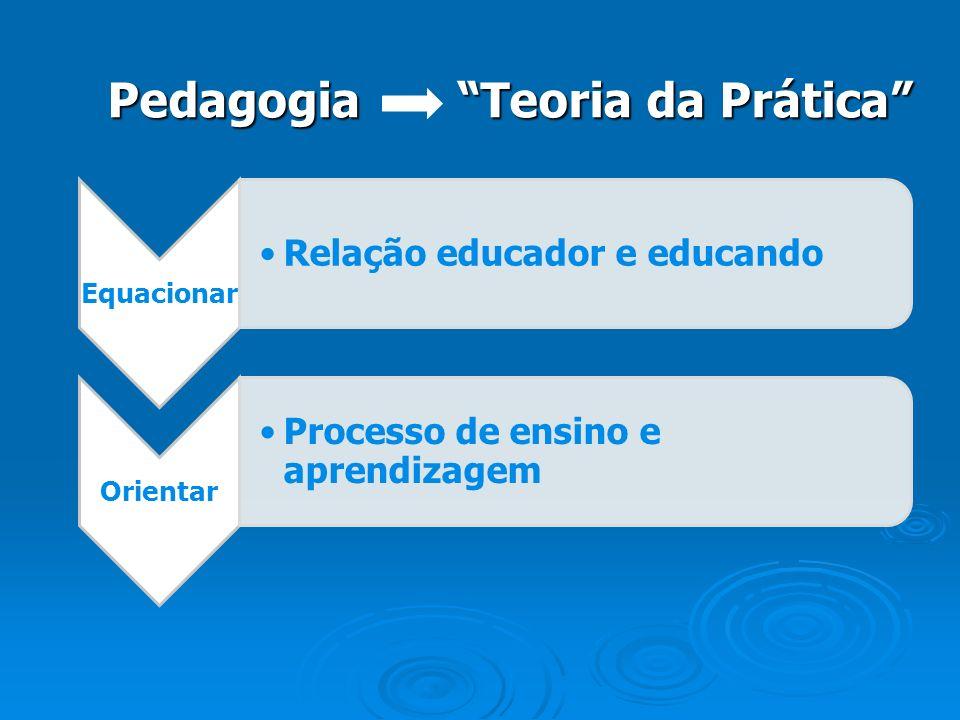 TENDÊNCIA LIBERAL TECNICISTA Papel da Escola ConteúdosMétodos É modeladora do comportamento humano através de técnicas específicas.