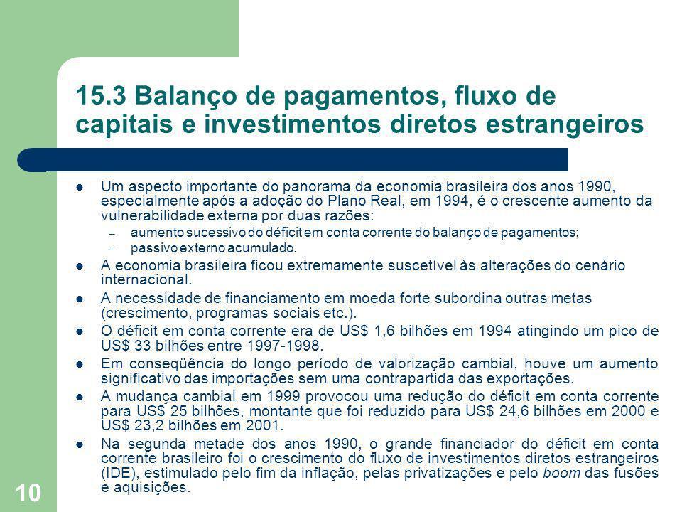 10 15.3 Balanço de pagamentos, fluxo de capitais e investimentos diretos estrangeiros Um aspecto importante do panorama da economia brasileira dos ano