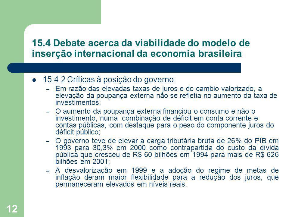 12 15.4 Debate acerca da viabilidade do modelo de inserção internacional da economia brasileira 15.4.2 Críticas à posição do governo: – Em razão das e