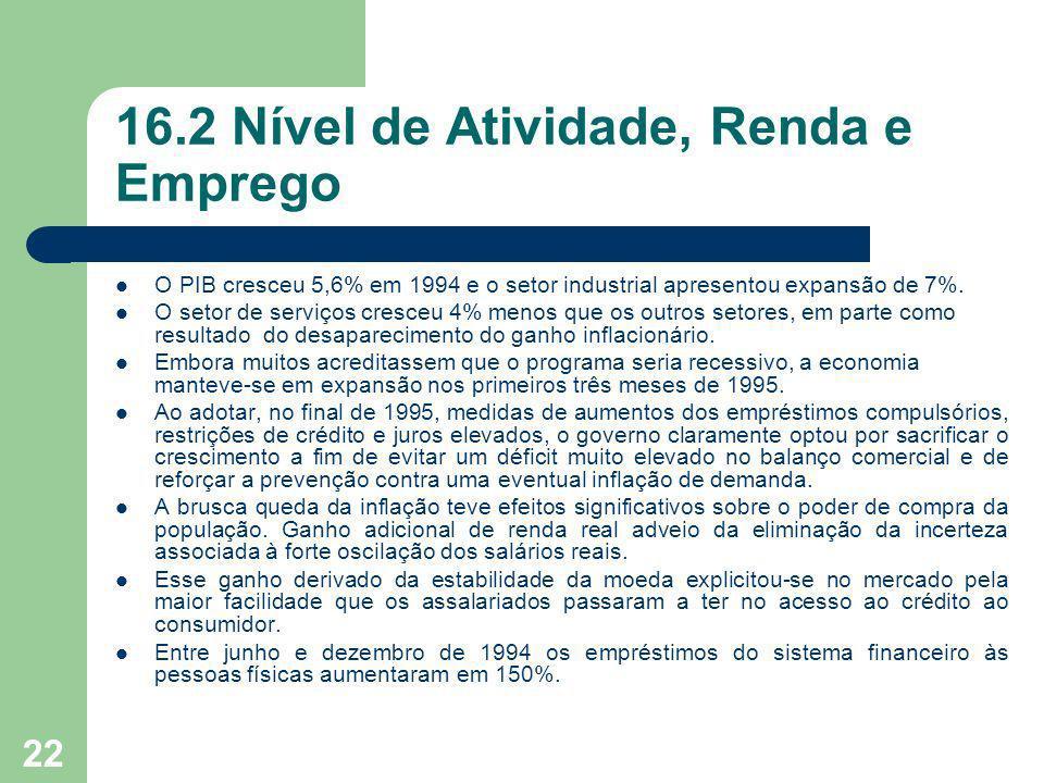 22 16.2 Nível de Atividade, Renda e Emprego O PIB cresceu 5,6% em 1994 e o setor industrial apresentou expansão de 7%. O setor de serviços cresceu 4%