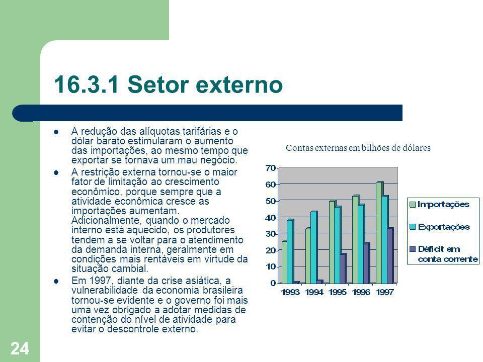 24 16.3.1 Setor externo A redução das alíquotas tarifárias e o dólar barato estimularam o aumento das importações, ao mesmo tempo que exportar se torn