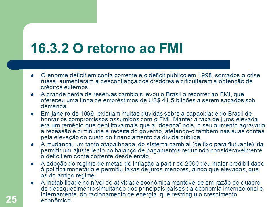 25 16.3.2 O retorno ao FMI O enorme déficit em conta corrente e o déficit público em 1998, somados a crise russa, aumentaram a desconfiança dos credor