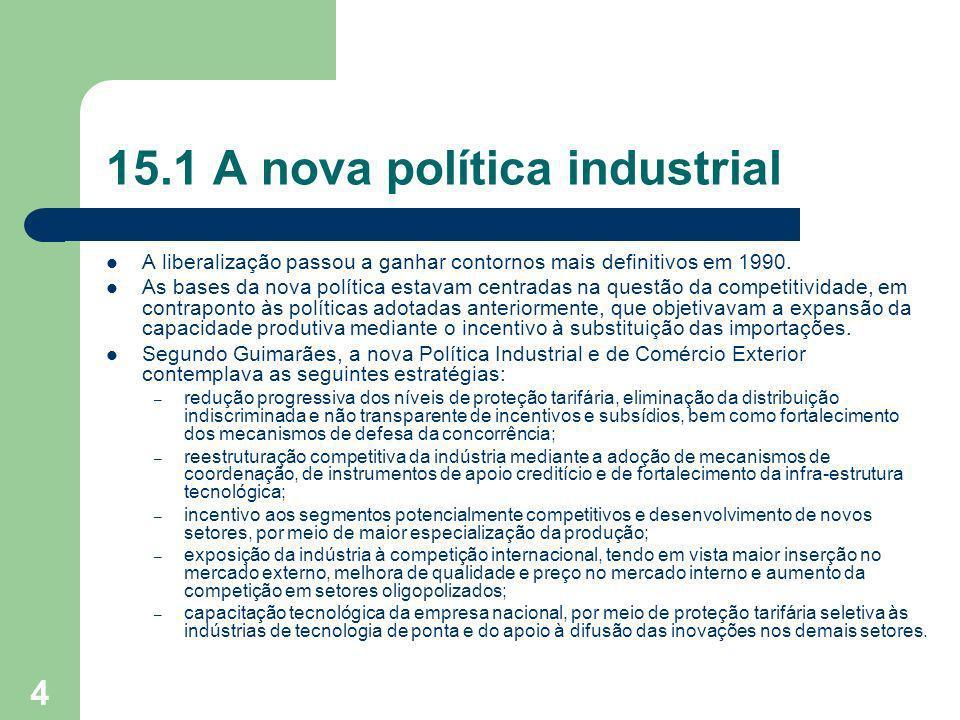 4 15.1 A nova política industrial A liberalização passou a ganhar contornos mais definitivos em 1990. As bases da nova política estavam centradas na q