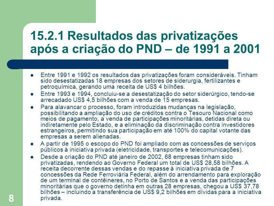 8 15.2.1 Resultados das privatizações após a criação do PND – de 1991 a 2001 Entre 1991 e 1992 os resultados das privatizações foram consideráveis. Ti